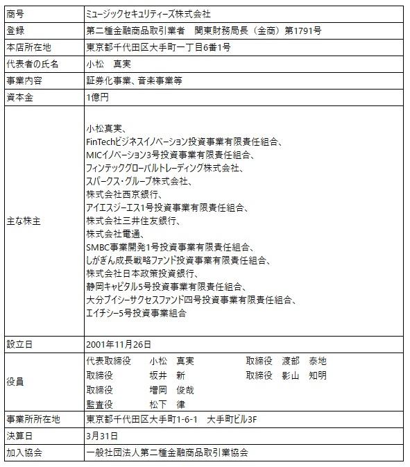 /data/fund/5704/取扱者概要_丸山珈琲.jpg