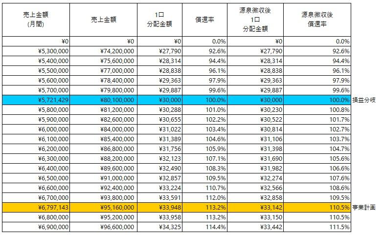 /data/fund/5704/_丸山珈琲.jpg