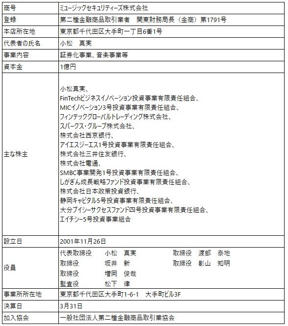 /data/fund/5713/取扱者概要_小笠原商店.jpg