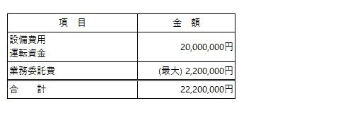 /data/fund/5713/資金使途 小笠原商店.jpg