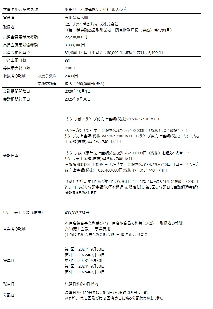 /data/fund/5722/ファンド概要(大鵬).jpg