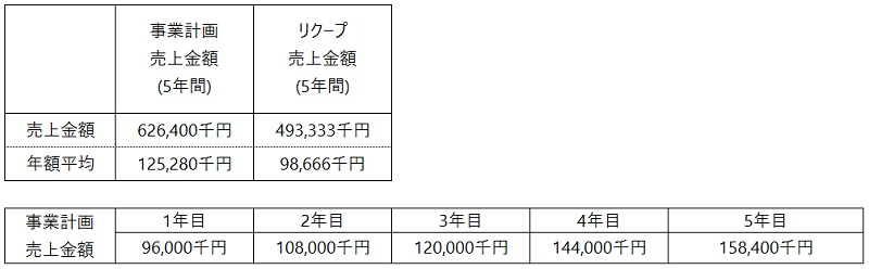 /data/fund/5722/事業計画.jpg