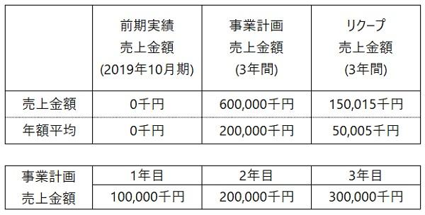/data/fund/5735/事業計画書.jpg
