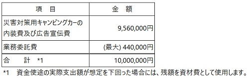 /data/fund/5735/資金使途.jpg