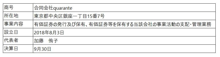 /data/fund/5749/営業者情報(最終版).jpg