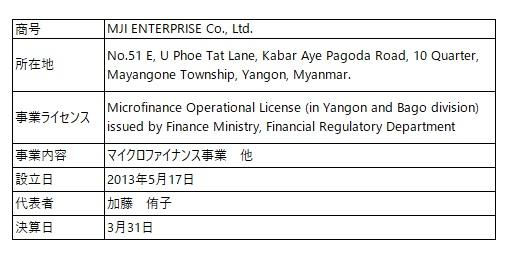 /data/fund/5749/MJIの概要.jpg