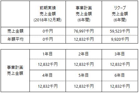 /data/fund/5789/事業計画_株式会社立志社.png