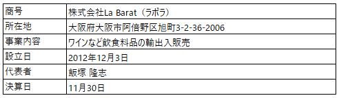 /data/fund/5809/営業者概要_ラボラ.png