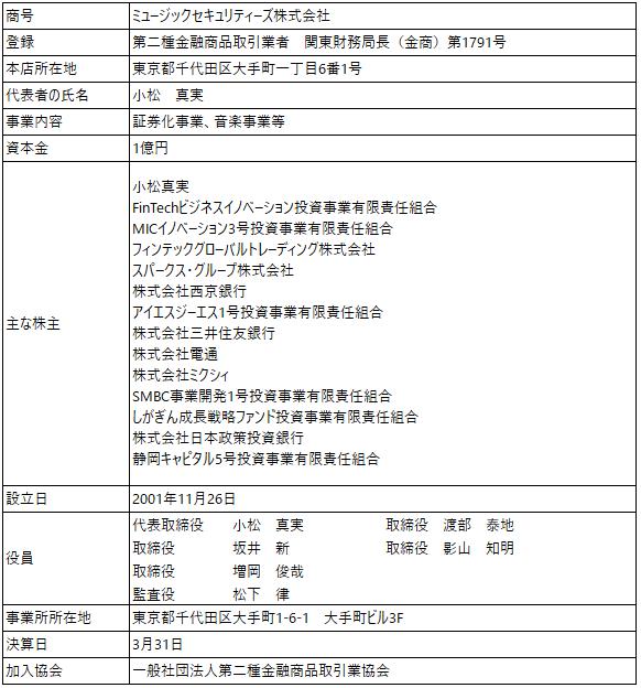 /data/fund/5810/取扱者概要_CPC.png