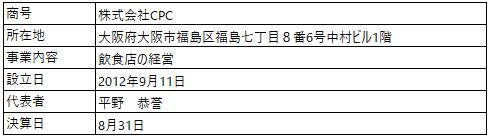 /data/fund/5810/営業者概要_CPC.png