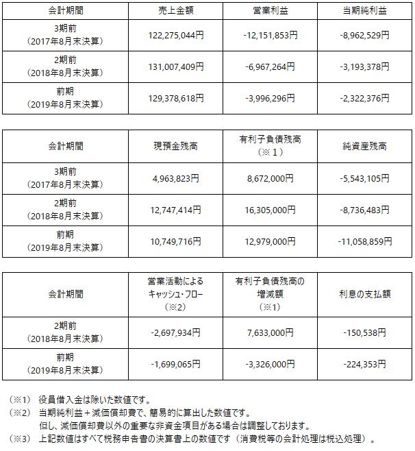 /data/fund/5810/過去の実績_CPC.png