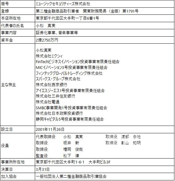 /data/fund/5908/自由ワイン 取扱者.jpg