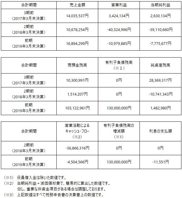 /data/fund/5908/自由ワイン 特別開示.jpg