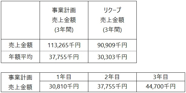 /data/fund/5929/事業計画.jpg