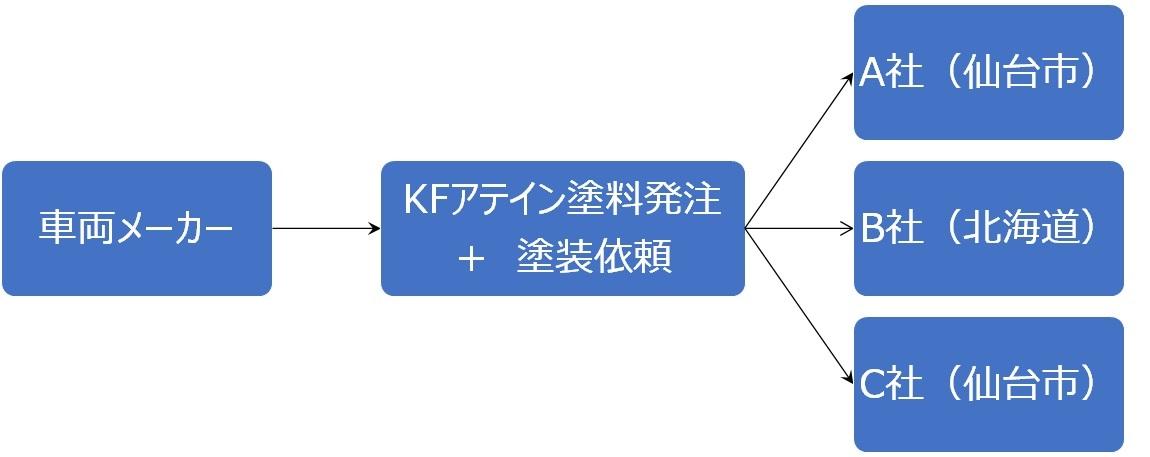 /data/fund/5929/現在の状況.jpg