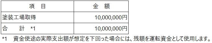 /data/fund/5929/資金使途.jpg