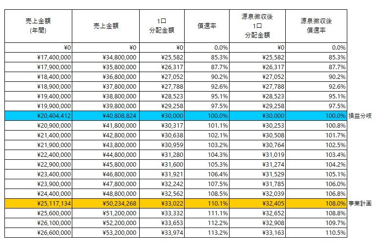/data/fund/5986/分配シミュレーション.jpg
