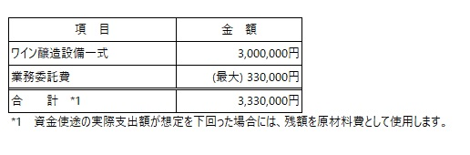 /data/fund/5986/資金使途.jpg