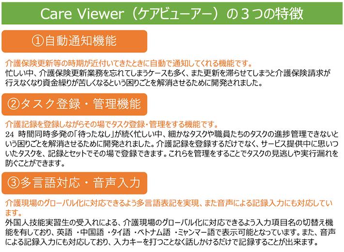 /data/fund/6100/CareViewer3つの特徴.jpg