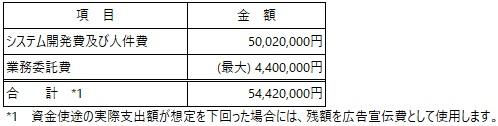 /data/fund/6100/KAIGO.jpg