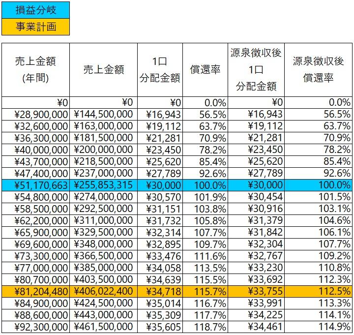 /data/fund/6100/sim 日本KAIGO.jpg