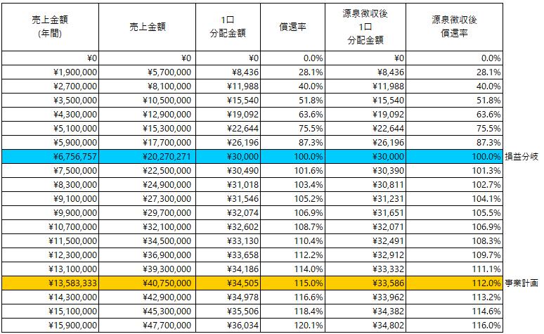 /data/fund/6356/分配シミュレーション_メタルファンテック.png