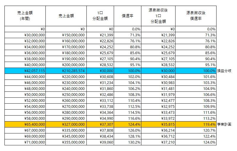 /data/fund/6357/金銭分配sim1.jpg