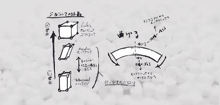 /data/fund/6361/結晶.jpg