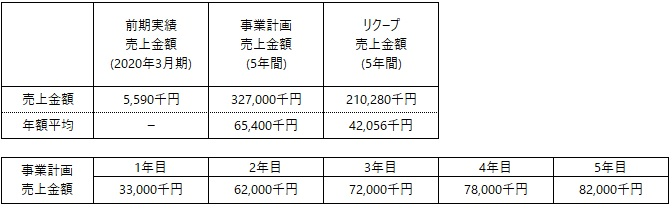 /data/fund/6361/ZIKICOさん.jpg