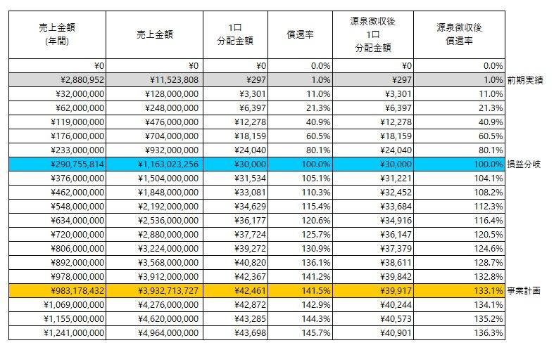 /data/fund/6412/分配シミュレーション.jpg