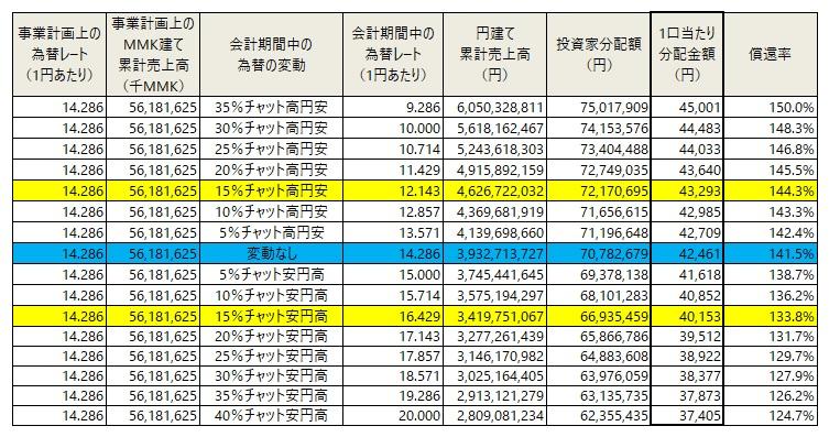 /data/fund/6412/為替変動sim1.jpg