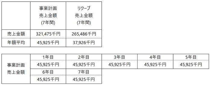 /data/fund/6429/事業計画(3V小水力発電).jpg