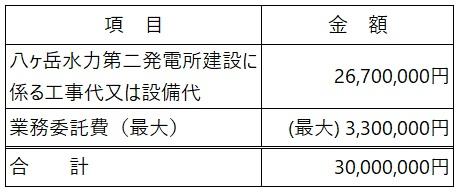 /data/fund/6429/資金使途(3V小水力発電).jpg