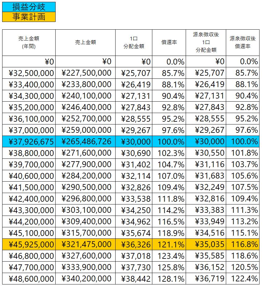 /data/fund/6429/simulation_suiryoku.png