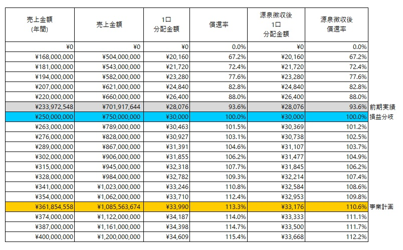 /data/fund/6547/分配シミュレーション.jpg