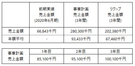 /data/fund/6548/事業計画.png