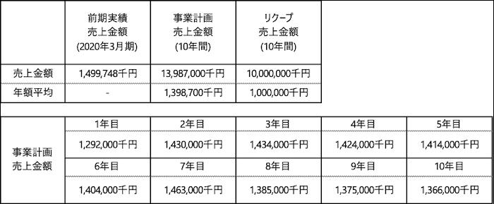 /data/fund/6656/事業計画.png
