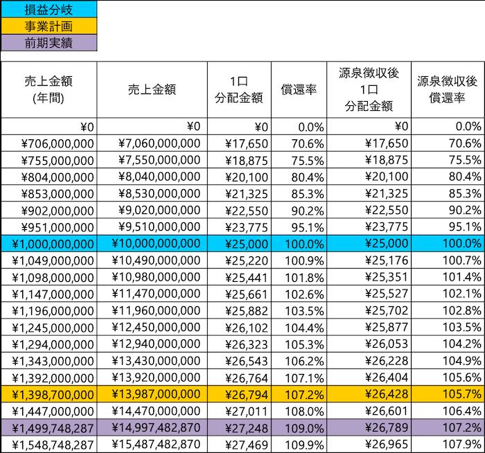 /data/fund/6656/分配シミュレーション.png