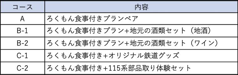 /data/fund/6656/商品表.png