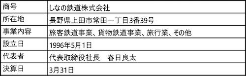 /data/fund/6656/営業者概要.png