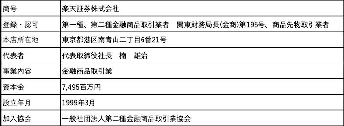 /data/fund/6656/_楽天証券株式会社.png
