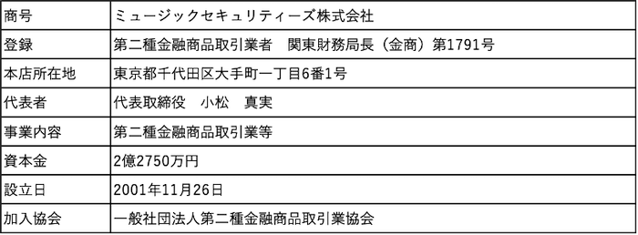 /data/fund/6659/取扱者の概要.png