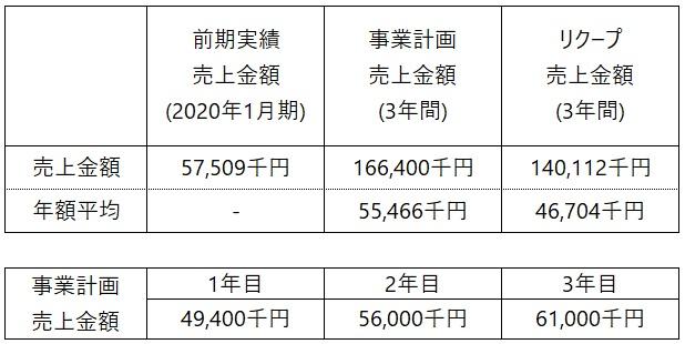 /data/fund/6659/jigyokeikaku.jpg
