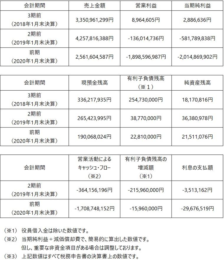 /data/fund/6659/kaiji.jpg
