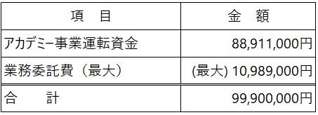 /data/fund/6659/shikinshito.jpg