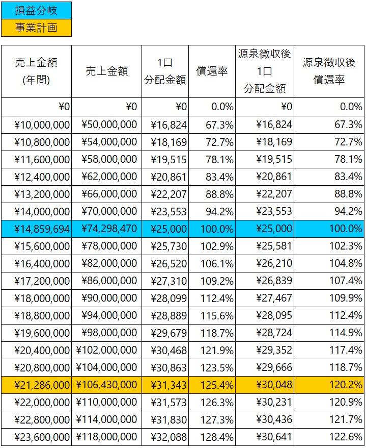 /data/fund/6703/TOLIMSさま 分配シミュレーション.jpg