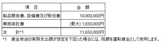 /data/fund/6703/TOLIMSさま 資金使途.jpg