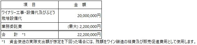 /data/fund/6793/Vinoble 資金使途.jpg