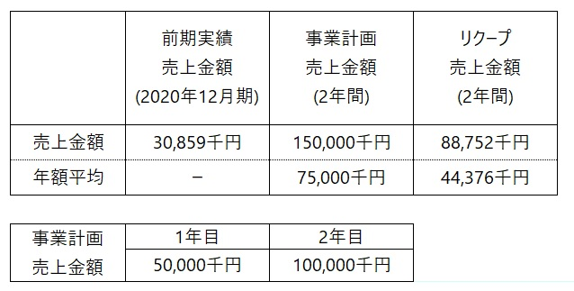 /data/fund/6794/事業計画_2.jpg