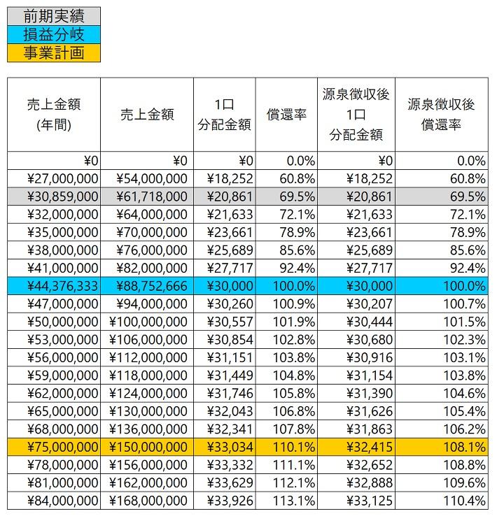 /data/fund/6794/分配金額.jpg
